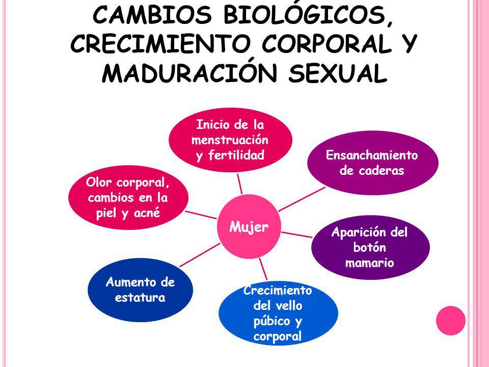 CAMBIOS BIOLÓGICOS, CRECIMIENTO CORPORAL Y MADURACIÓN SEXUAL