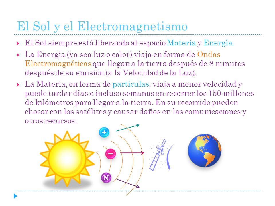 El Sol y el Electromagnetismo