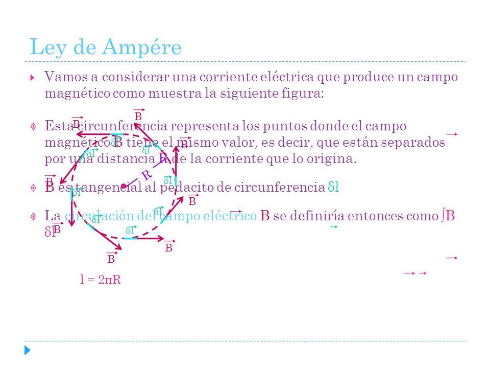 Ley de Ampére Vamos a considerar una corriente eléctrica que produce un campo magnético como muestra la siguiente figura: