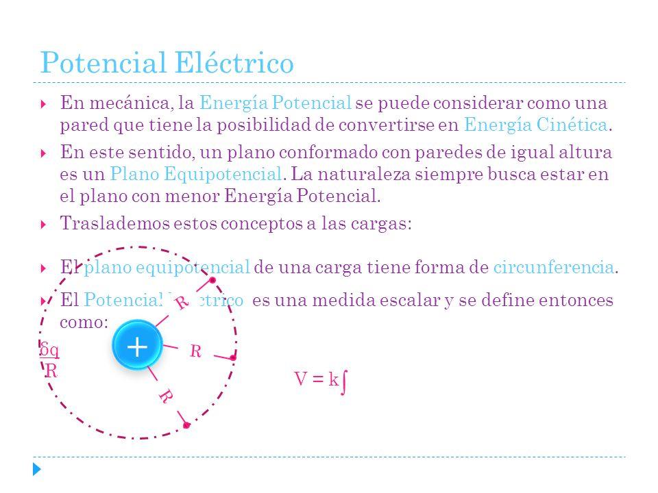 + Potencial Eléctrico ∫