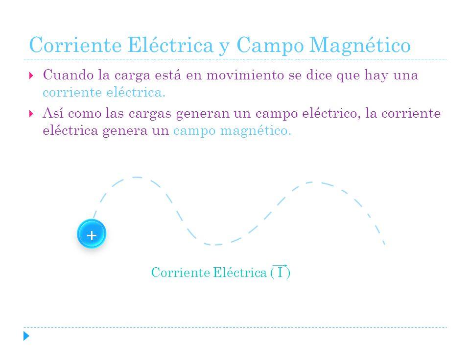 Corriente Eléctrica y Campo Magnético