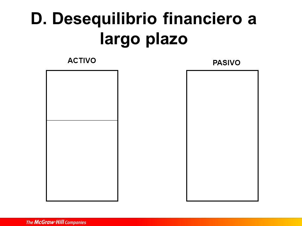 D. Desequilibrio financiero a largo plazo