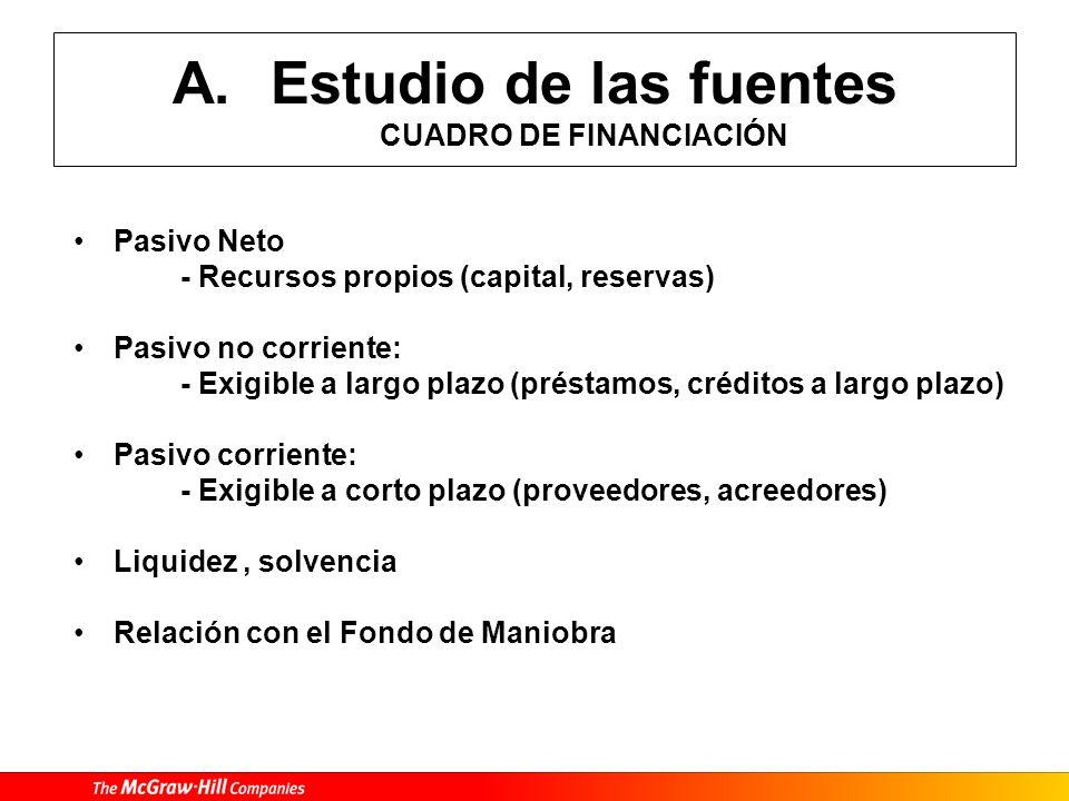 Estudio de las fuentes CUADRO DE FINANCIACIÓN