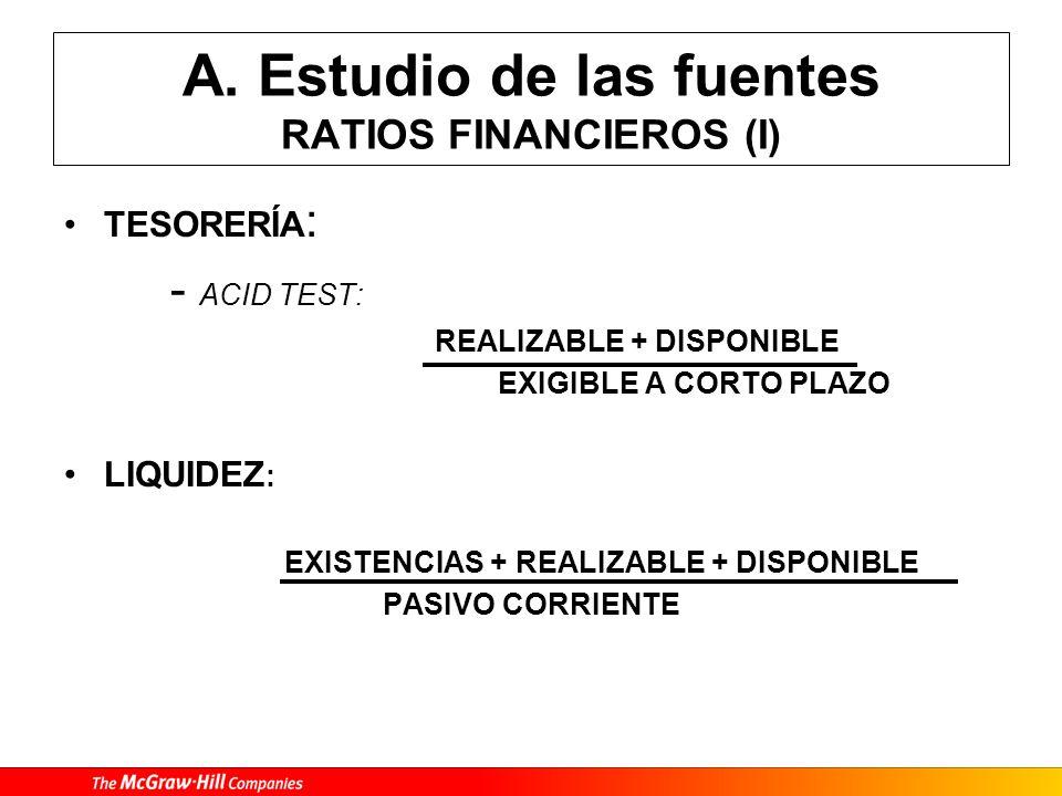 A. Estudio de las fuentes RATIOS FINANCIEROS (I)
