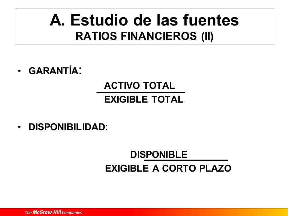 A. Estudio de las fuentes RATIOS FINANCIEROS (II)
