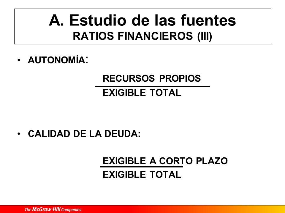 A. Estudio de las fuentes RATIOS FINANCIEROS (III)