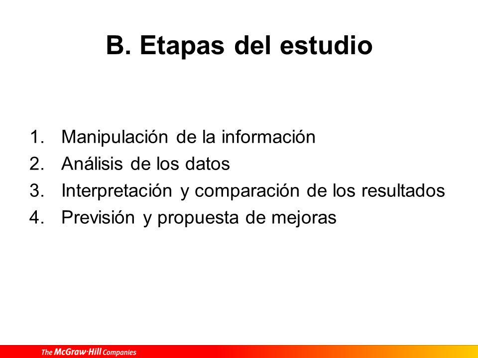 B. Etapas del estudio Manipulación de la información