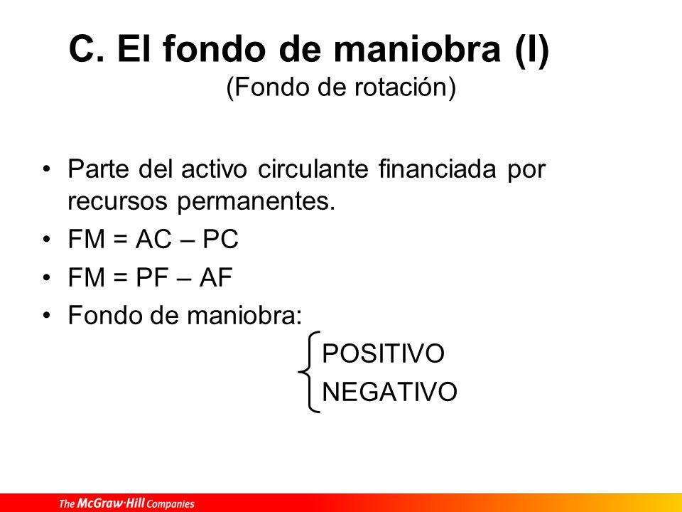 C. El fondo de maniobra (I) (Fondo de rotación)