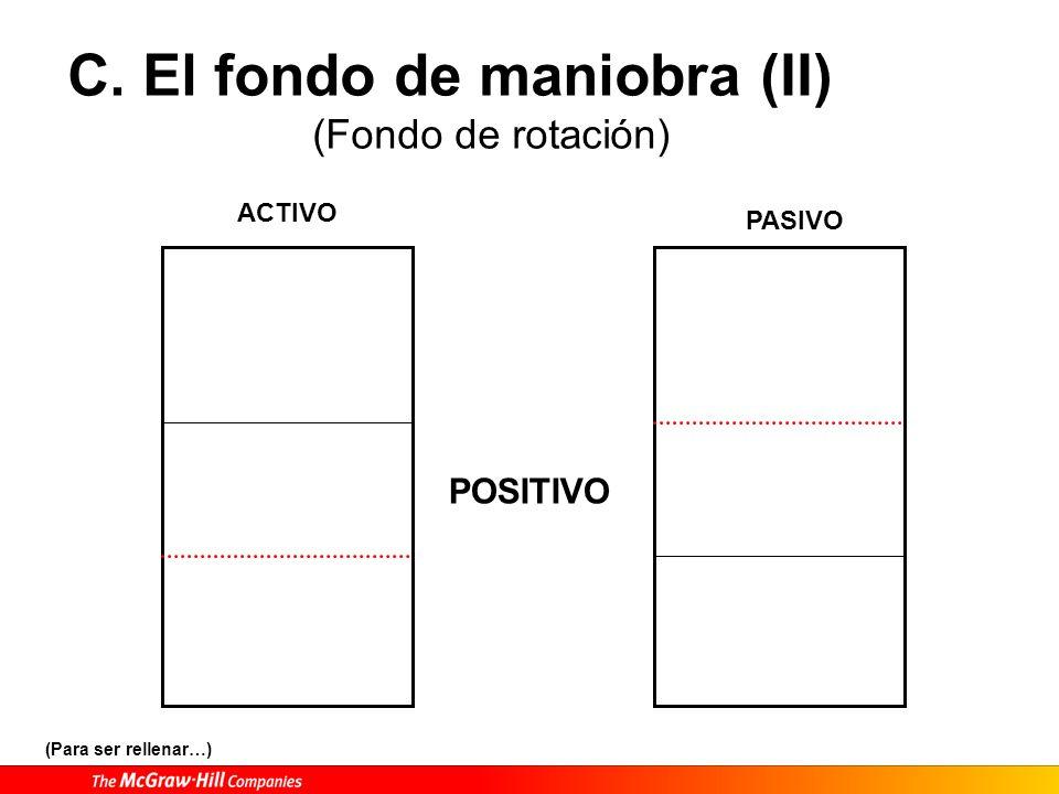 C. El fondo de maniobra (II) (Fondo de rotación)