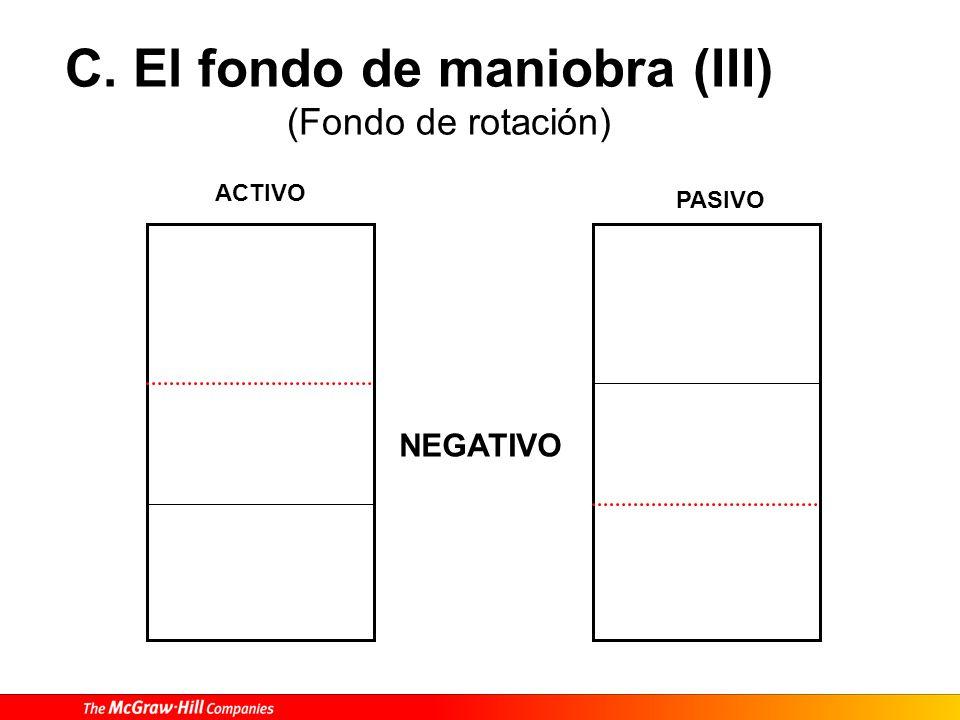 C. El fondo de maniobra (III) (Fondo de rotación)