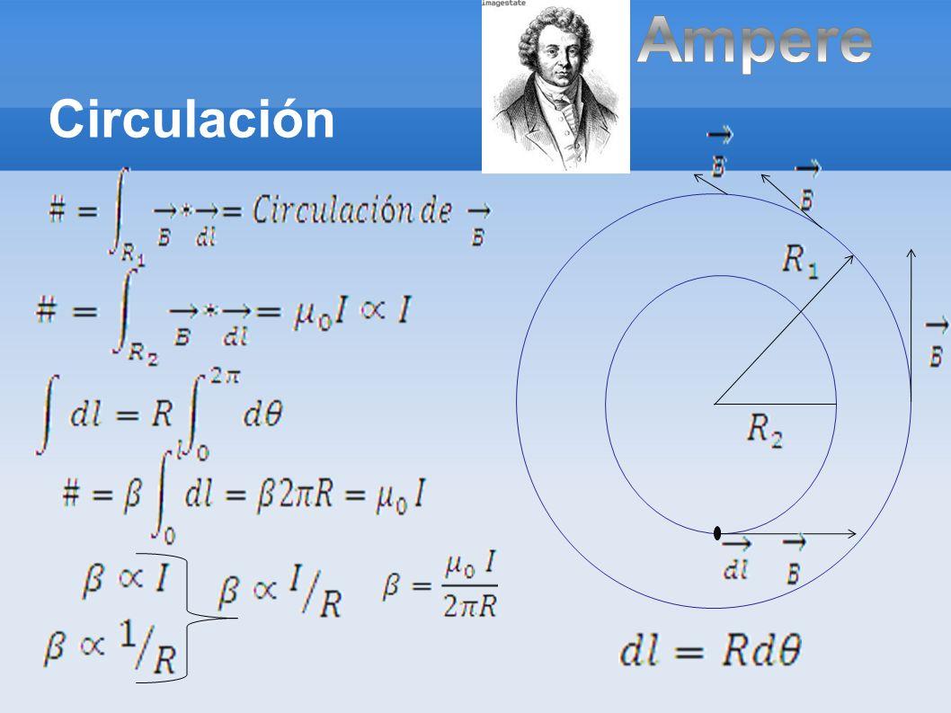 Ampere Circulación
