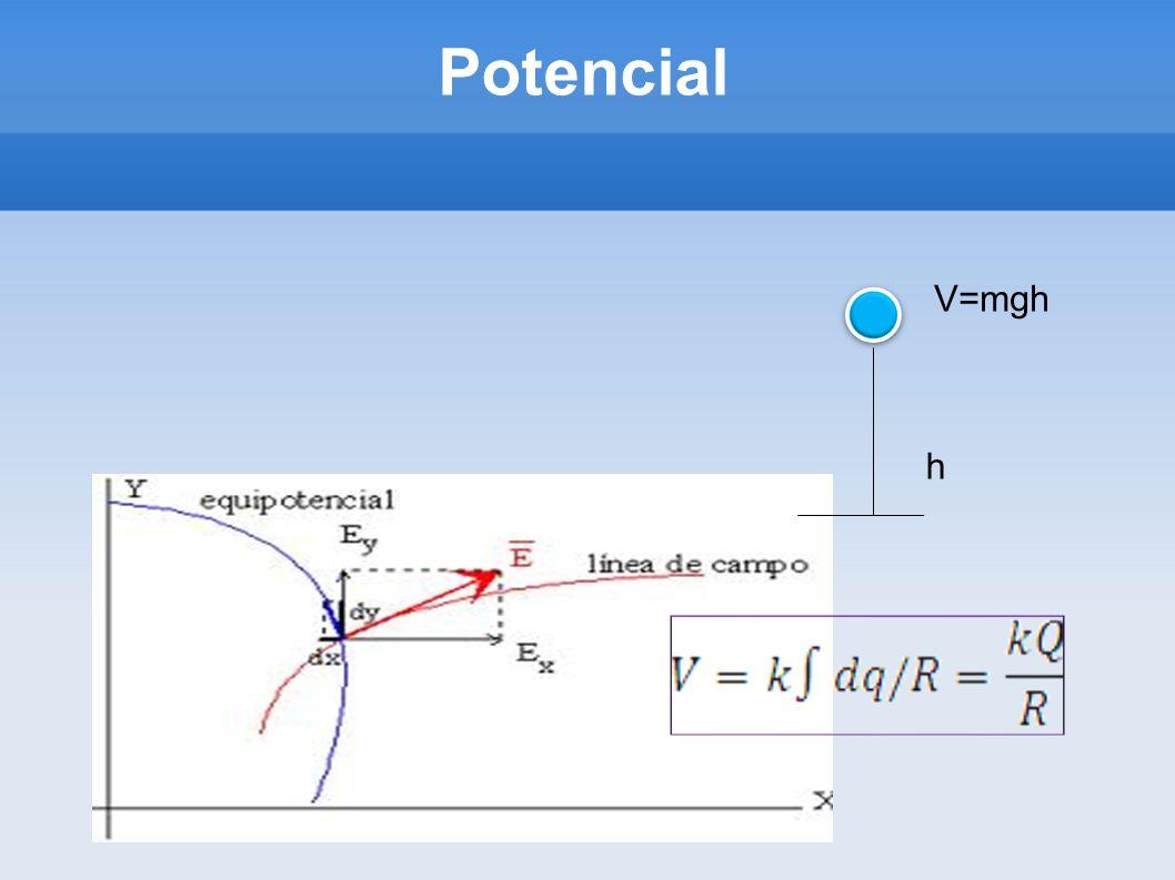 Potencial V=mgh h