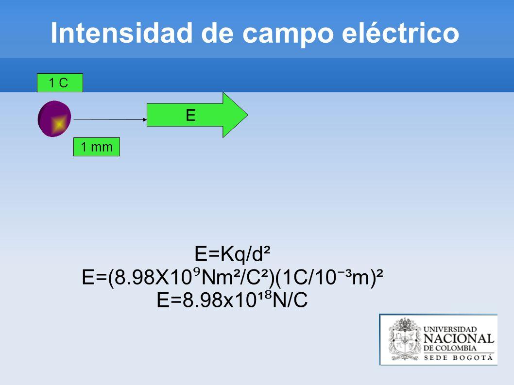 Intensidad de campo eléctrico