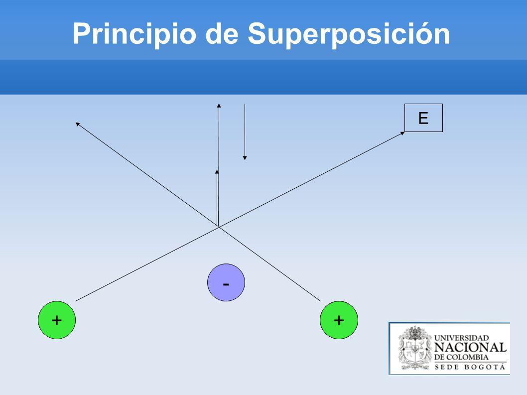 Principio de Superposición
