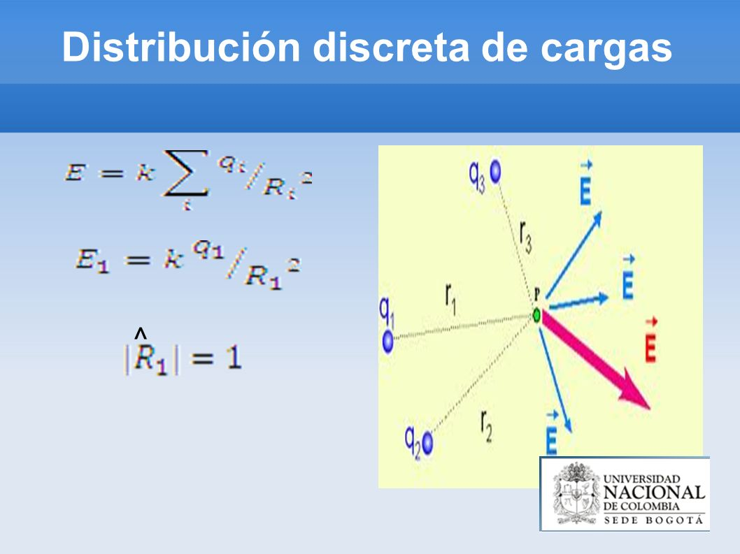 Distribución discreta de cargas