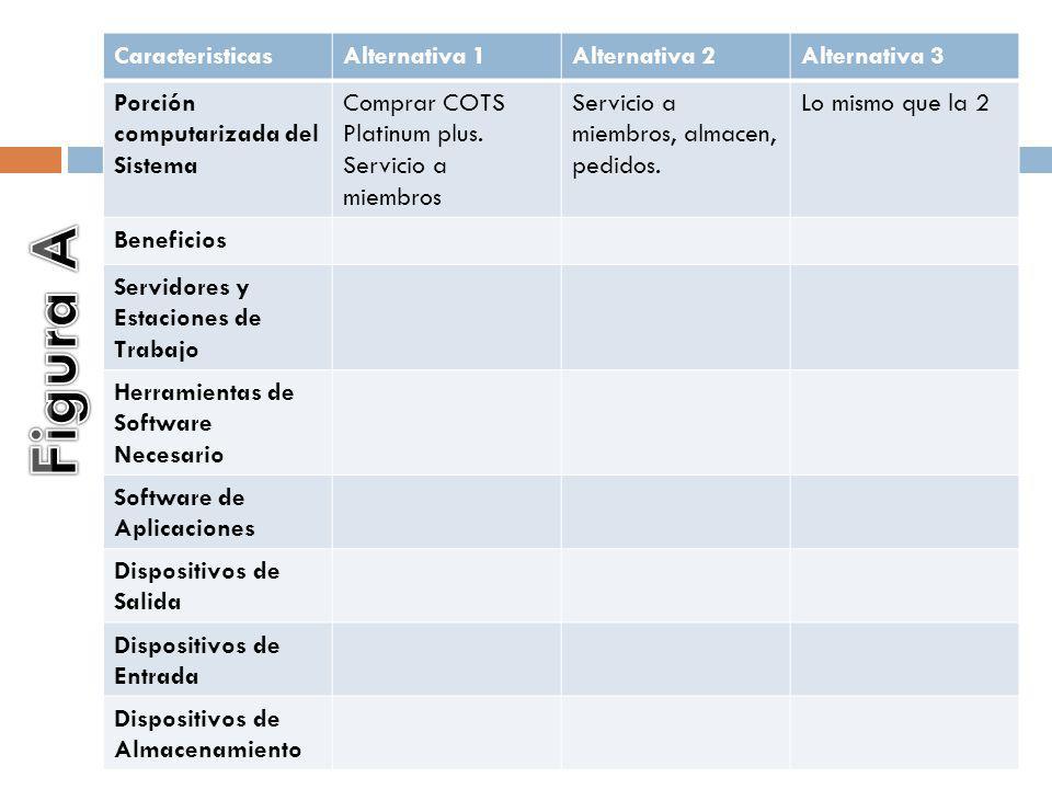 Figura A Caracteristicas Alternativa 1 Alternativa 2 Alternativa 3