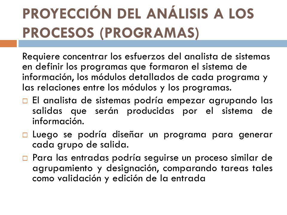 PROYECCIÓN DEL ANÁLISIS A LOS PROCESOS (PROGRAMAS)