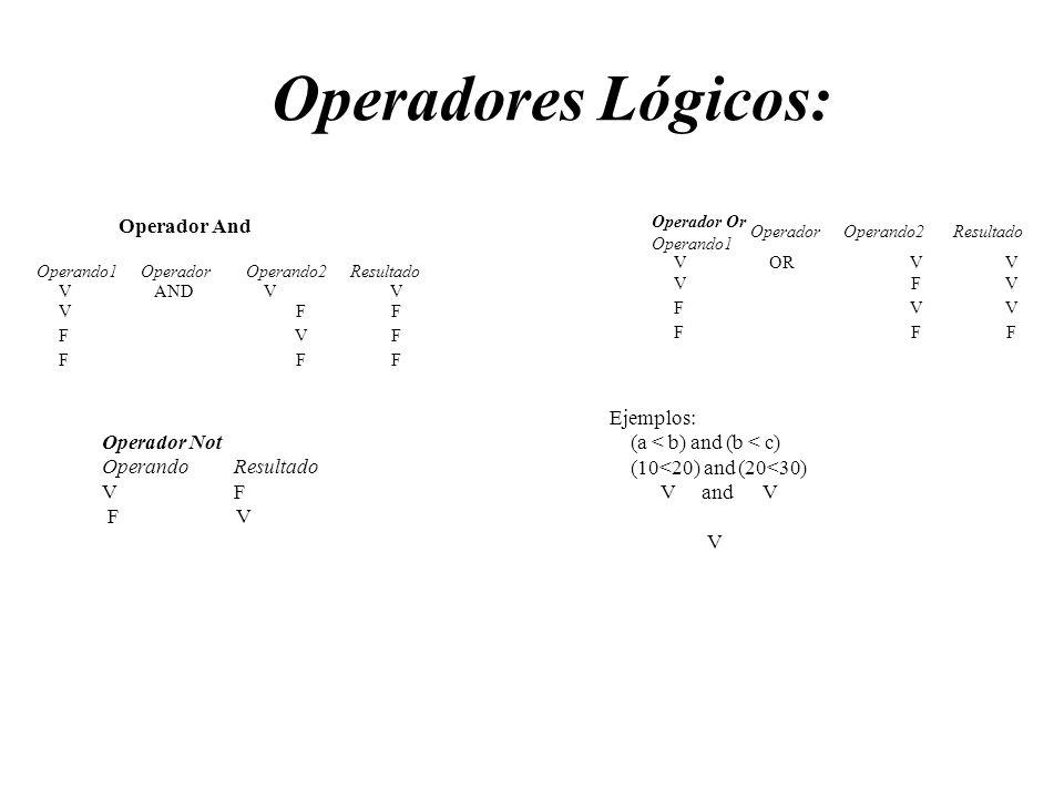 Operadores Lógicos: Operador And Ejemplos: (a < b) and (b < c)