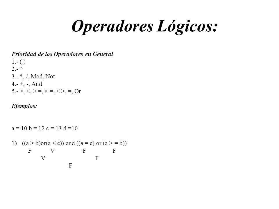 Operadores Lógicos: Prioridad de los Operadores en General 1.- ( )
