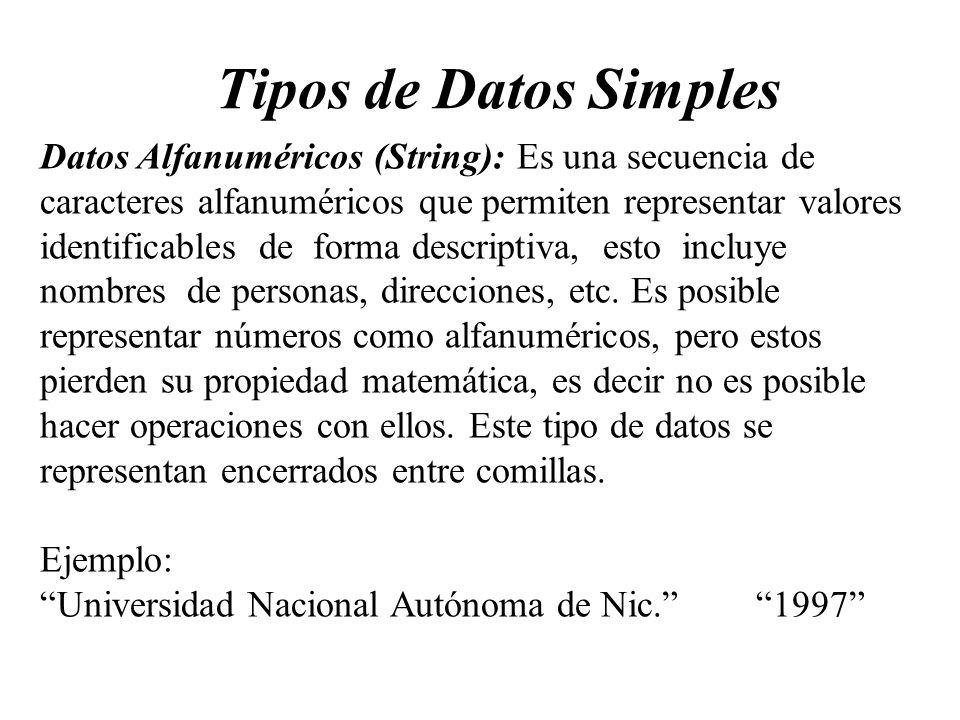Tipos de Datos Simples