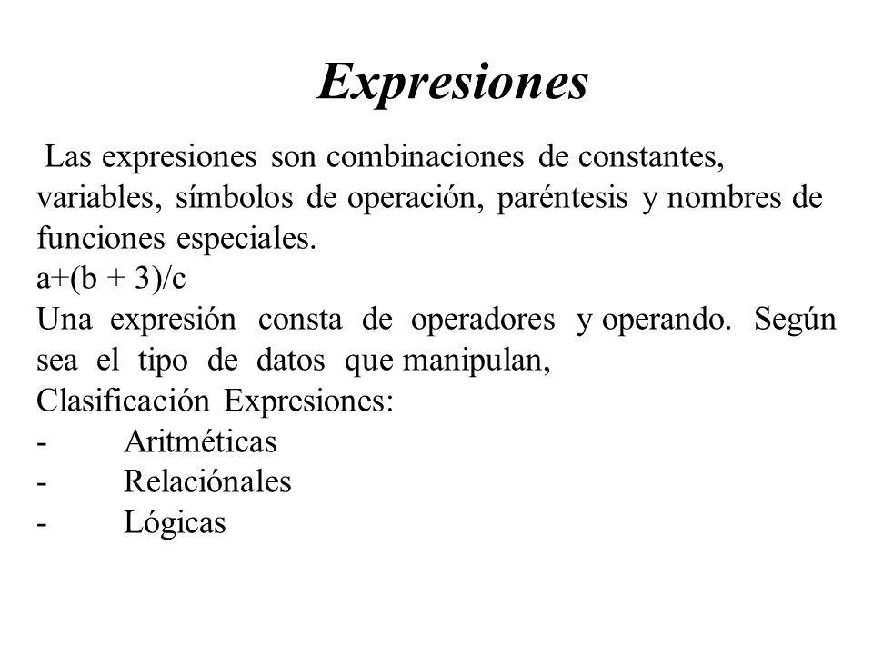 Expresiones Las expresiones son combinaciones de constantes, variables, símbolos de operación, paréntesis y nombres de funciones especiales.