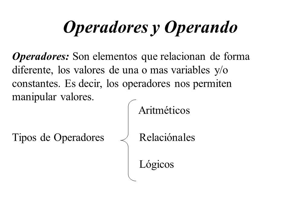 Operadores y Operando