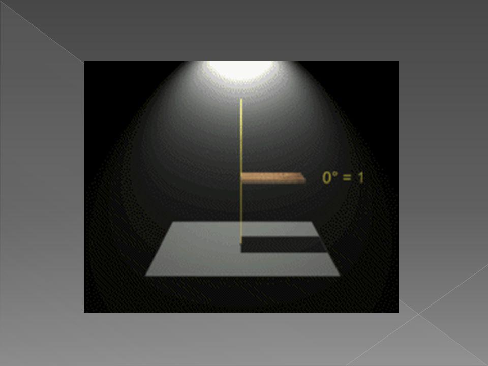 Visitar el sitio http://www. appletpie. com/apie/apiedemo/seno_grafico