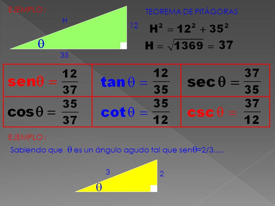 EJEMPLO : TEOREMA DE PITÁGORAS. H. 12. 35. EJEMPLO : Sabiendo que  es un ángulo agudo tal que sen=2/3.....