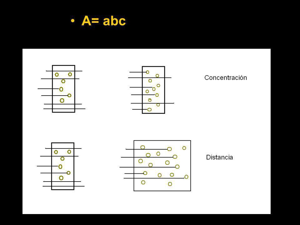A= abc