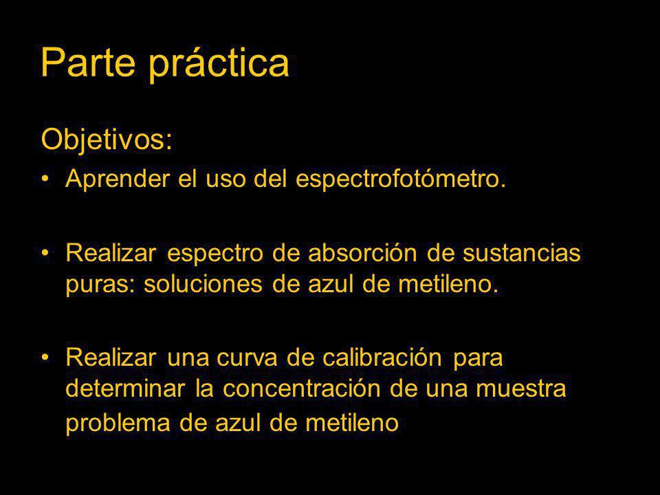 Parte práctica Objetivos: Aprender el uso del espectrofotómetro.