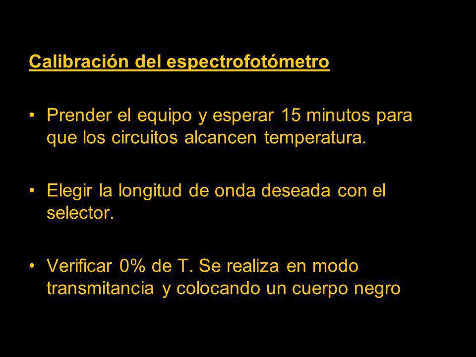 Calibración del espectrofotómetro