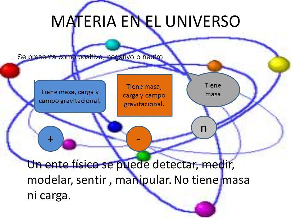 MATERIA EN EL UNIVERSO n + -