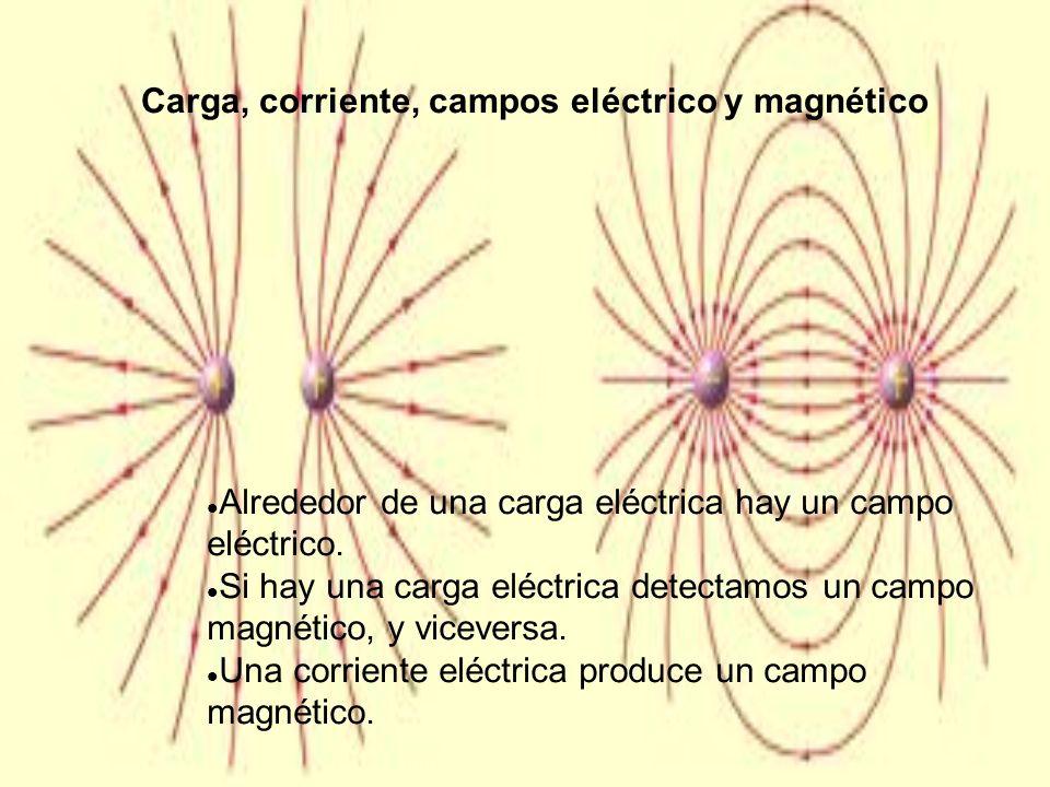 Carga, corriente, campos eléctrico y magnético
