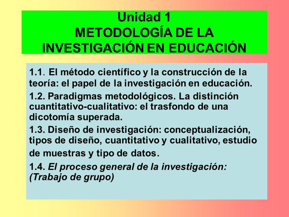 Unidad 1 METODOLOGÍA DE LA INVESTIGACIÓN EN EDUCACIÓN
