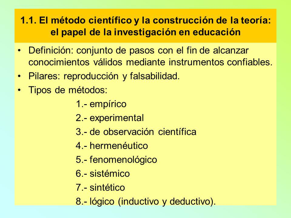 1.1. El método científico y la construcción de la teoría: el papel de la investigación en educación
