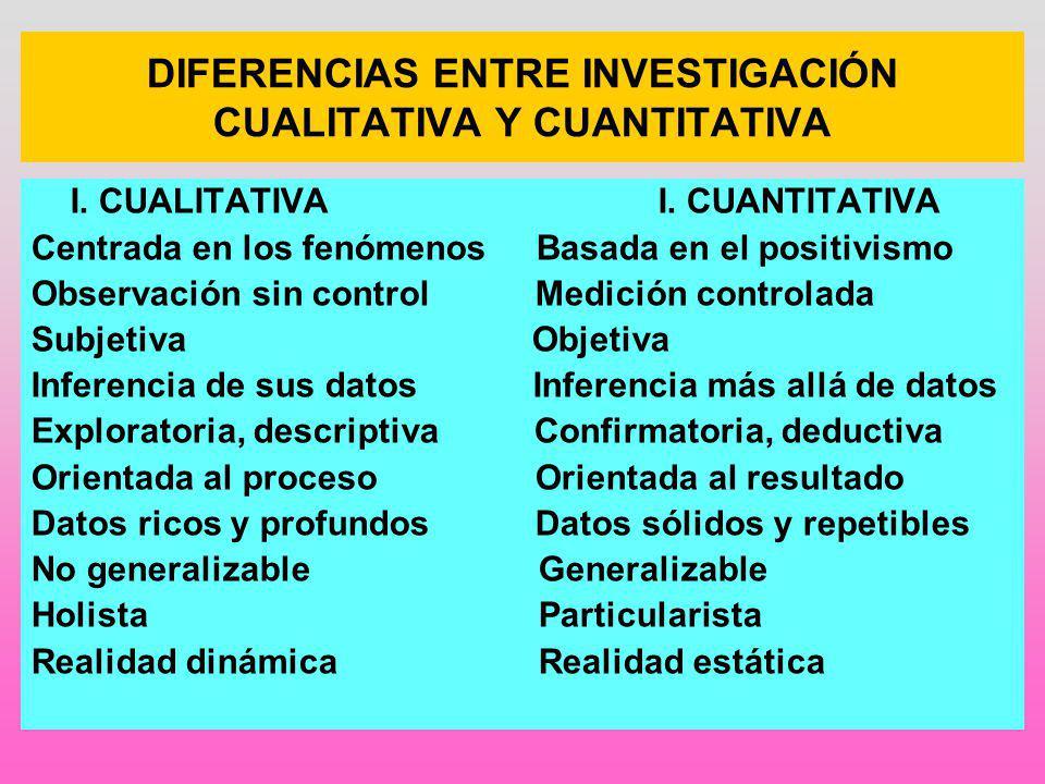 Unidad 1 metodolog a de la investigaci n en educaci n for Diferencia entre yeso y escayola
