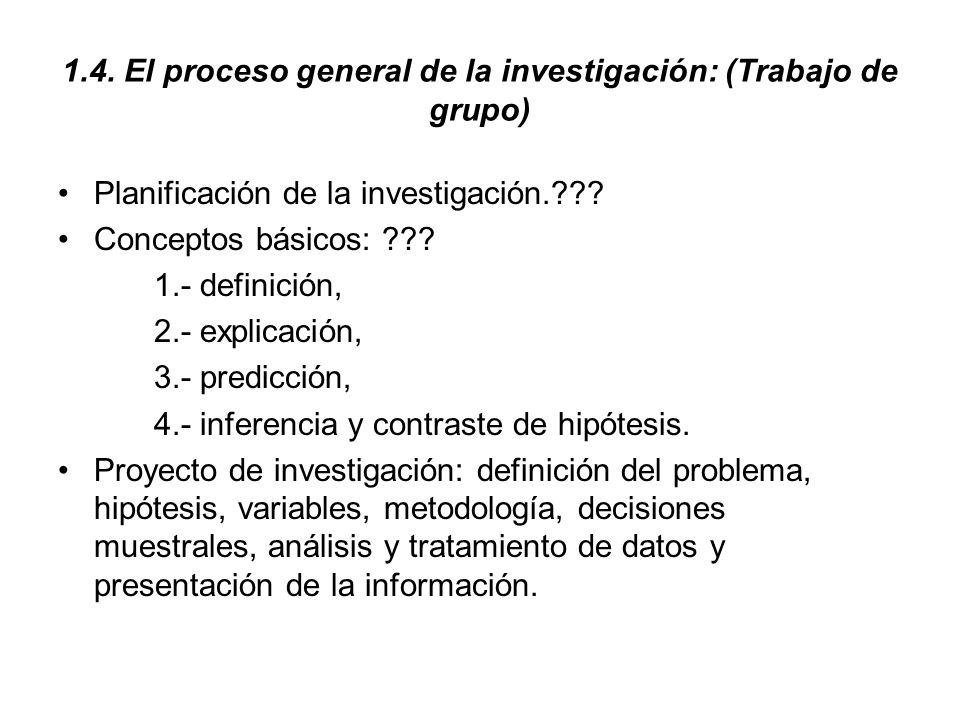 1.4. El proceso general de la investigación: (Trabajo de grupo)