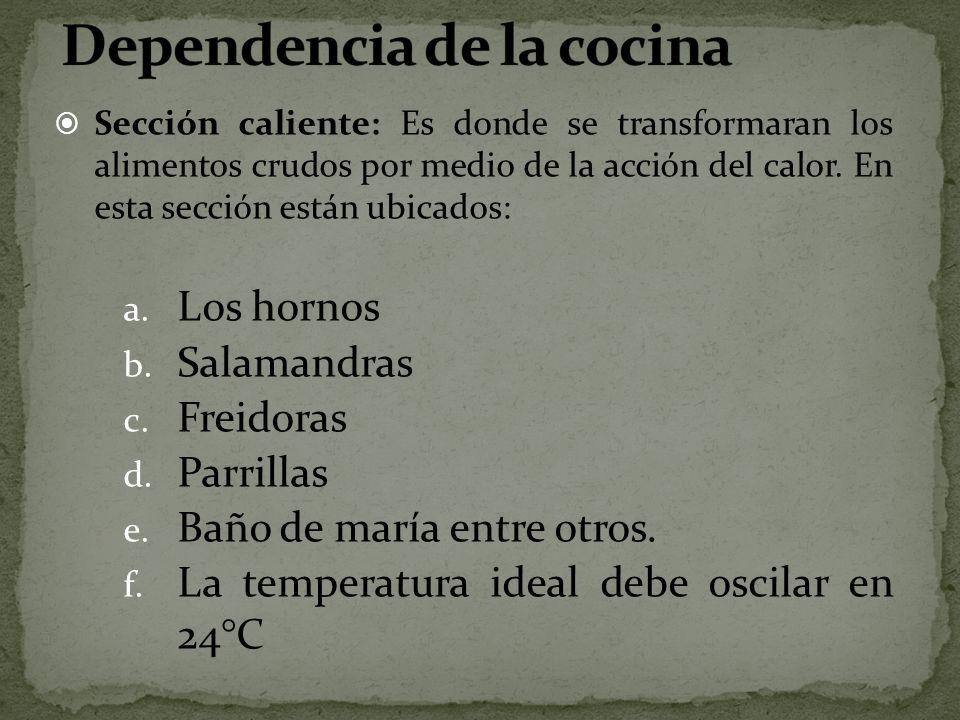 Dependencia de la cocina