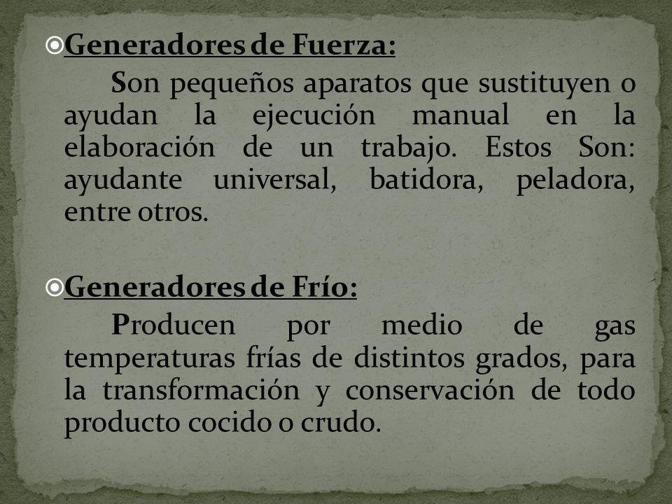 Generadores de Fuerza: