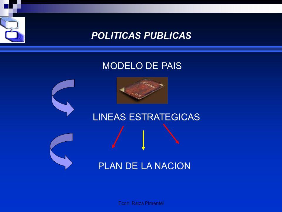 POLITICAS PUBLICAS MODELO DE PAIS LINEAS ESTRATEGICAS