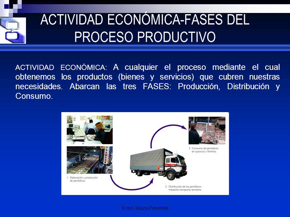 ACTIVIDAD ECONÓMICA-FASES DEL PROCESO PRODUCTIVO