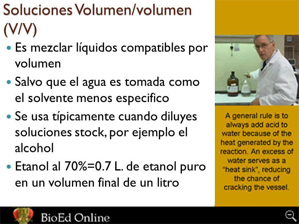 Soluciones Volumen/volumen (V/V)