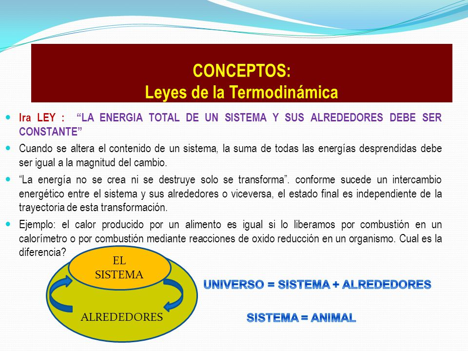 Leyes de la Termodinámica UNIVERSO = SISTEMA + ALREDEDORES