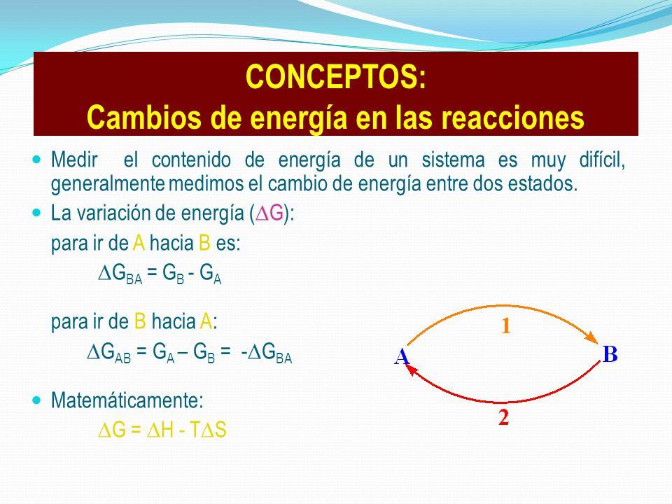 Cambios de energía en las reacciones