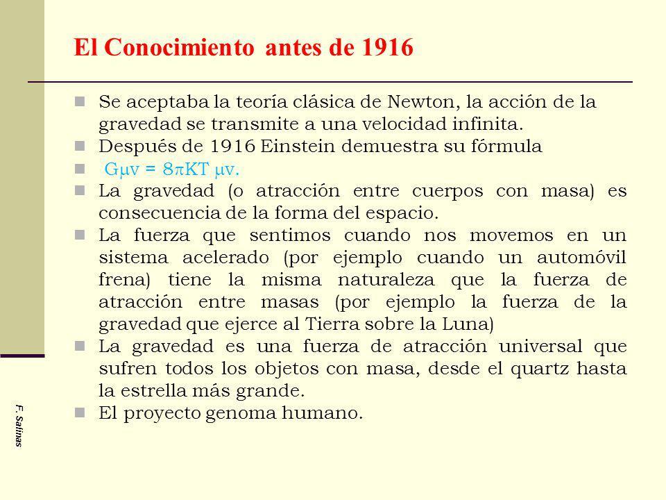 El Conocimiento antes de 1916