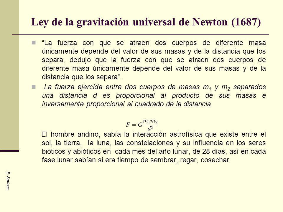 Ley de la gravitación universal de Newton (1687)
