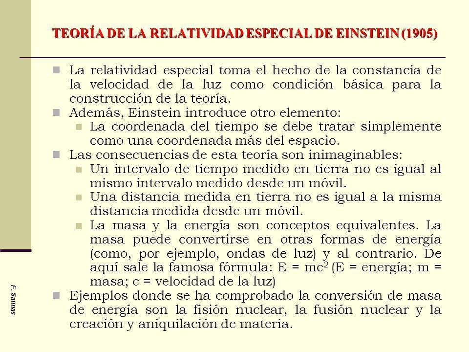 TEORÍA DE LA RELATIVIDAD ESPECIAL DE EINSTEIN (1905)
