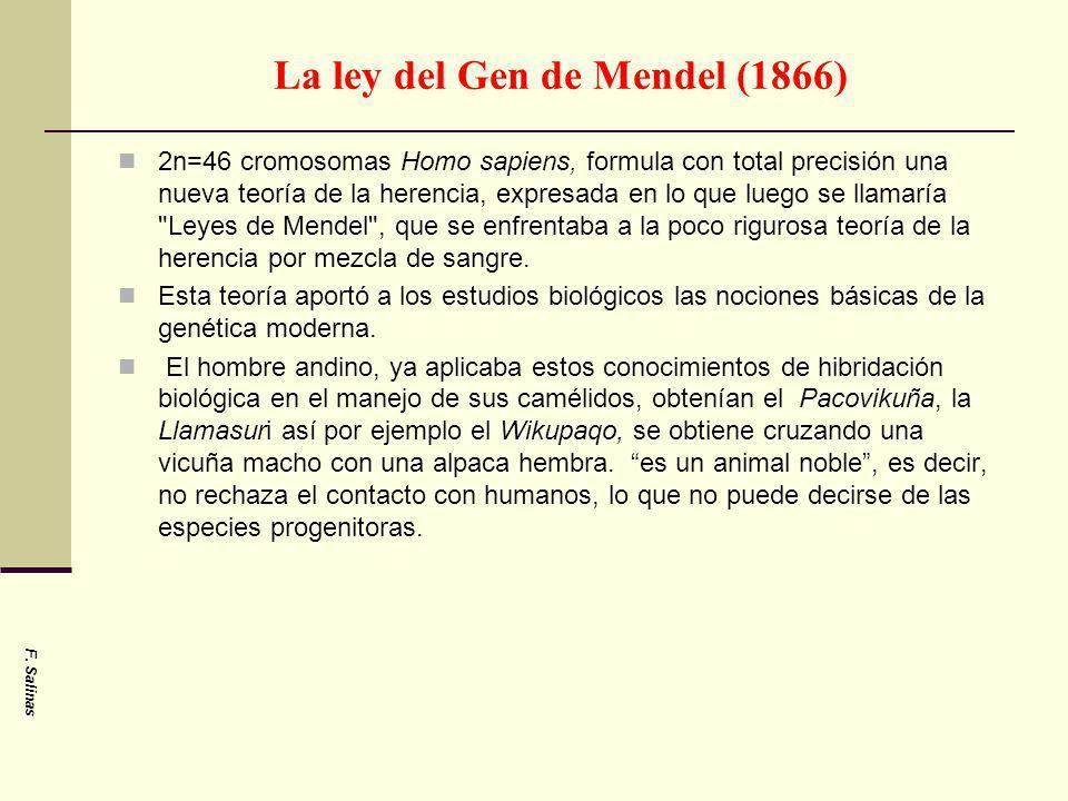 La ley del Gen de Mendel (1866)