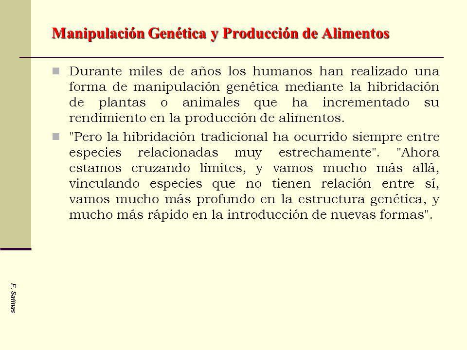 Manipulación Genética y Producción de Alimentos