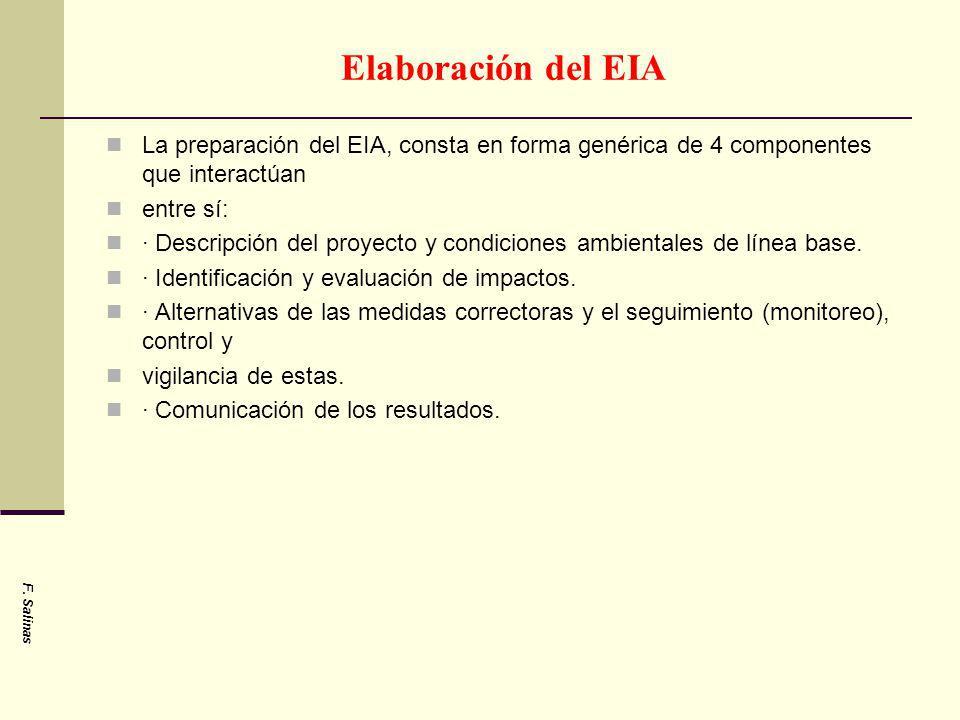 Elaboración del EIA La preparación del EIA, consta en forma genérica de 4 componentes que interactúan.